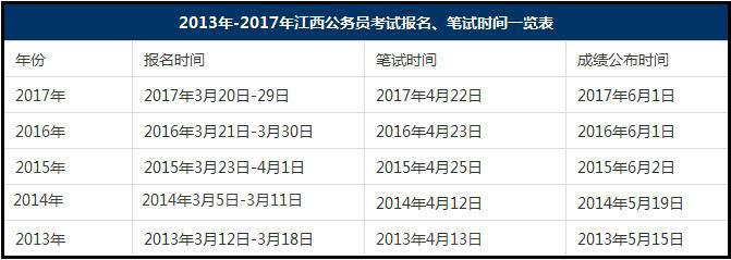 2018年江西公务员考试时间定了吗?