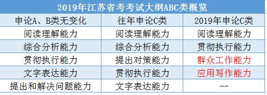 ABC类概览