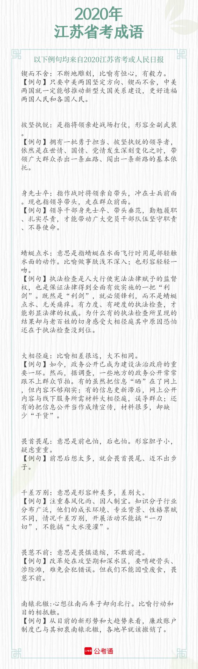 考点梳理!2021年江苏省考中的成语(上)