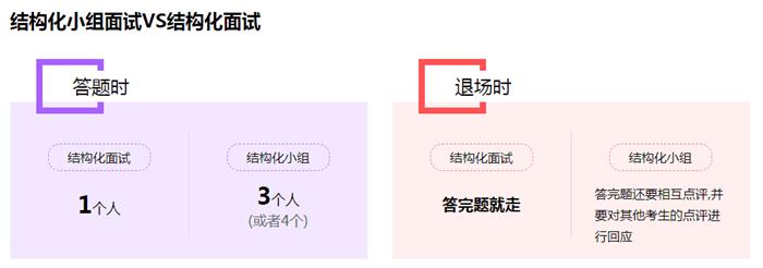 江苏选调生面试难度高,这两种面试形式须了解图3
