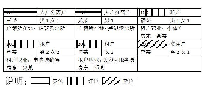 2021年江苏公务员考试公安机关人民警察职位专业科目笔试考试大纲